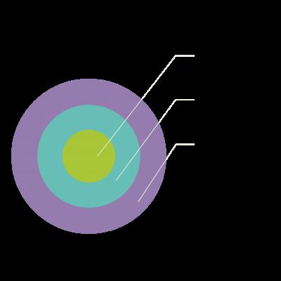 Rosvi Chart-01